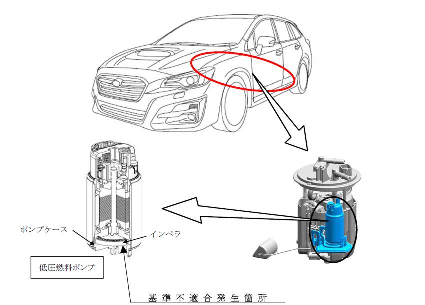 【リコール】スバル 5車種の低圧燃料ポンプに不具合