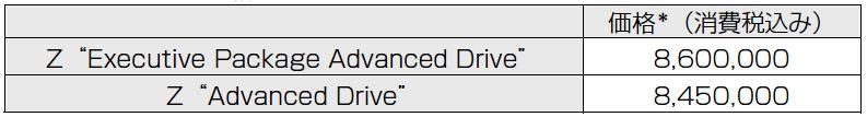 トヨタ 高度先進運転支援「アドバンスドドライブ」搭載の「レクサスLS」「ミライ」を発売