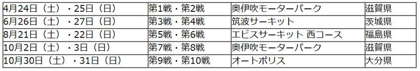 トーヨータイヤ「2021D1グランプリシリーズ」に参戦