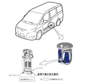 【リコール】トヨタ 39車種21万台の燃料ポンプに不具合があるとして再リコール