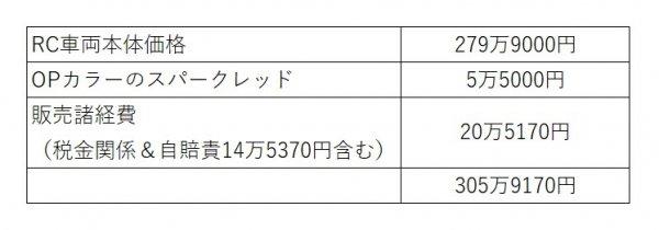 279万円の最安「RC」はありか!? 新型GR86 実録初商談でわかった注目の見積り&納期