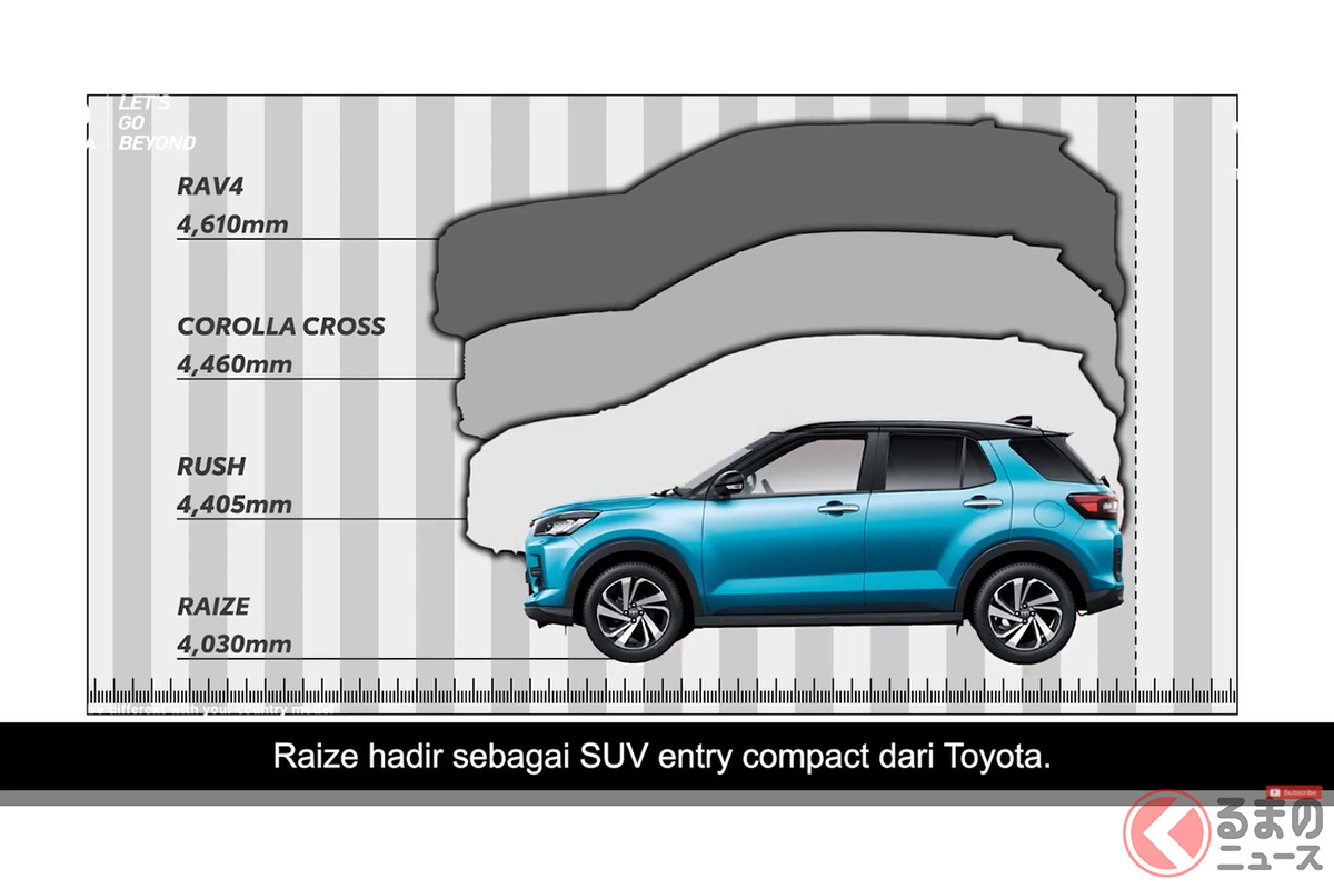 MT設定がアツい! トヨタ「ライズ」&ダイハツ「ロッキー」インドネシア独自仕様の特徴とは