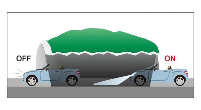 軽オープンスポーツカーのダイハツ・コペンが一部改良で安全性能を強化
