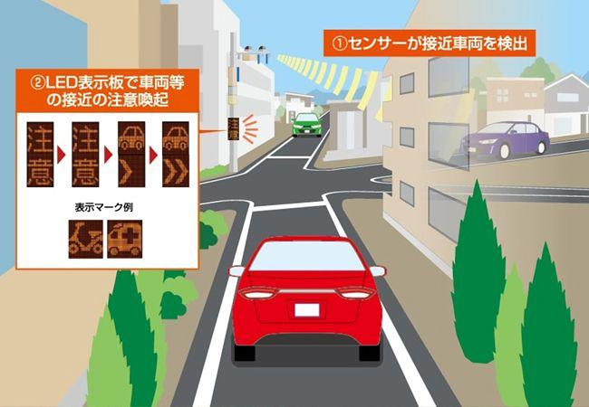 トヨタ・モビリティ基金、交通事故の削減に向けて先進技術や車両データを活用して愛知県豊田市が進める「ジコゼロ大作戦」にて協働を開始