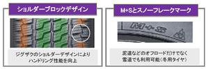 ネクセンタイヤ バン・ライトトラック用オールシーズンタイヤ「Nブルー4シーズン バン」を発売