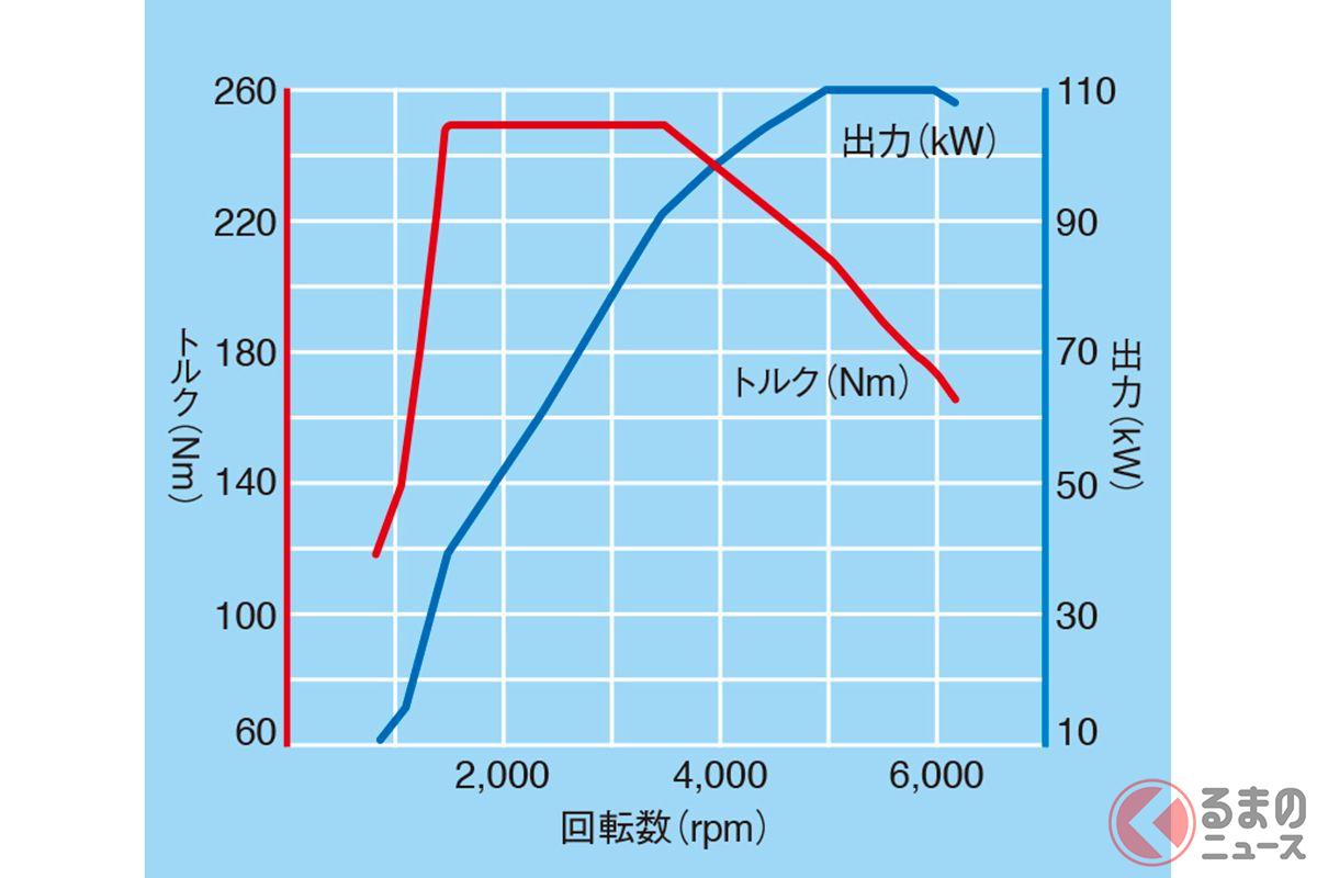 VW新型「ゴルフ ヴァリアント」日本上陸! 8年ぶりの全面改良で全車マイルドハイブリッド化