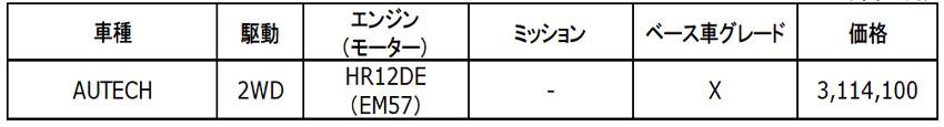 日産「キックス オーテック」3月に発売