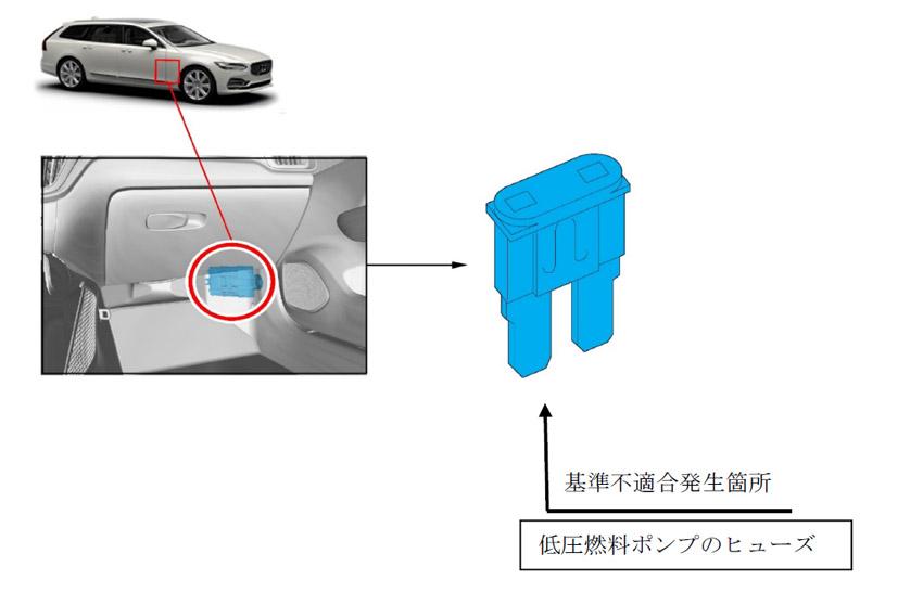 【リコール】ボルボ 7車種の燃料ポンプのヒューズ容量が不適合