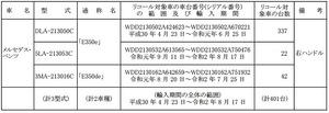 【リコール】メルセデス・ベンツ Eクラス・ハイブリッドの高圧配線に不具合
