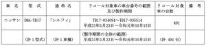 【リコール】日産 2018年型「シルフィ」のヘッドライト光軸に不具合