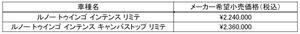ルノー「トゥインゴ インテンス リミテ/インテンス キャンバストップ リミテ」限定車発売