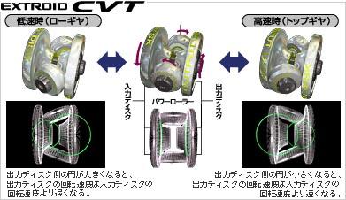 消えていった哀しき世界初 日本初の装備はなぜ続かなかったのか?