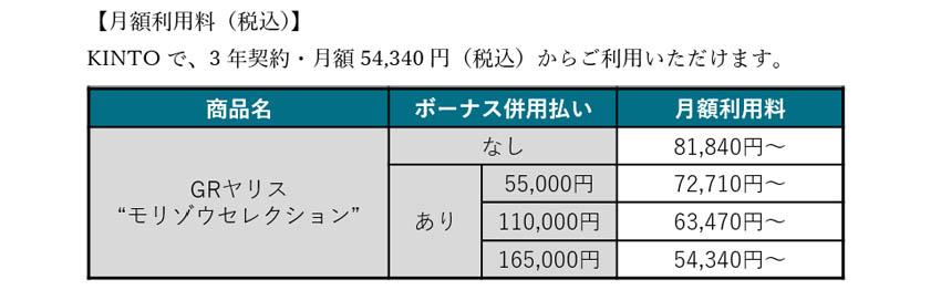"""トヨタ KINTO「GRヤリス""""モリゾウセレクション""""」の取り扱いを開始"""