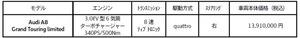 アウディ 50台の限定モデル「A8グランドツーリング・リミテッド」発売
