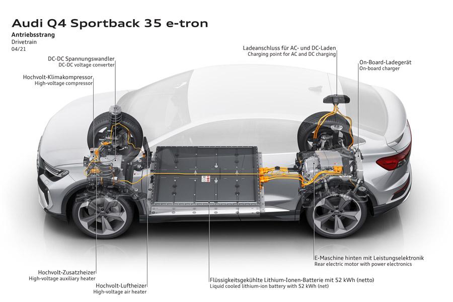 アウディ EV第3弾「Q4e-tron」「Q4スポーツバックe-tron」をワールドプレミア