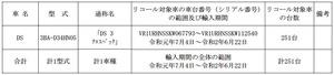 【リコール】DSオートモビル「DS3クロスバック」の燃料タンクに不具合