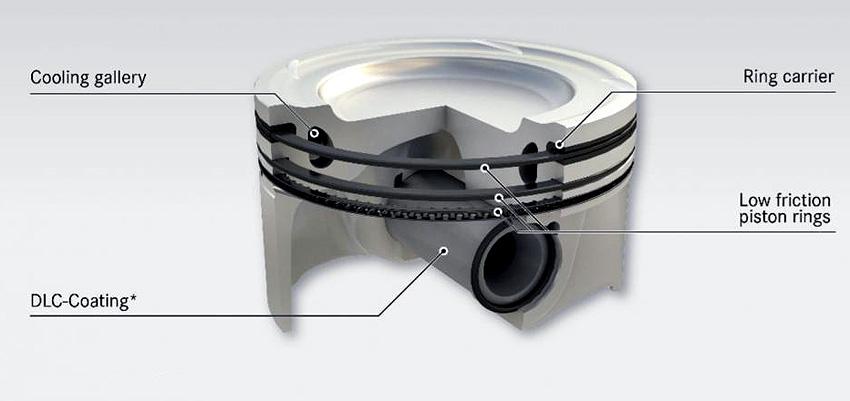 最新の技術トレンドを盛り込んだメルセデス・ベンツのガソリンエンジン デルタシリンダーヘッドとは何か?