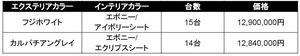 ランドローバー 29台の特別仕様車「レンジローバースポーツHST+」発売
