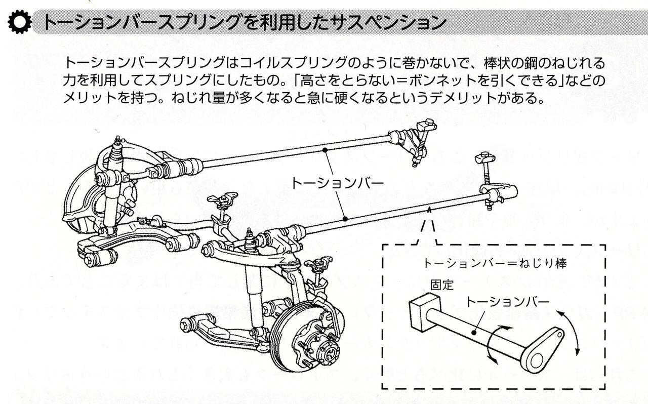 【くるま問答・昭和編】トーションバースプリングはコイルを超えたスポーツ性。CR-Xや911などにも採用【その15】