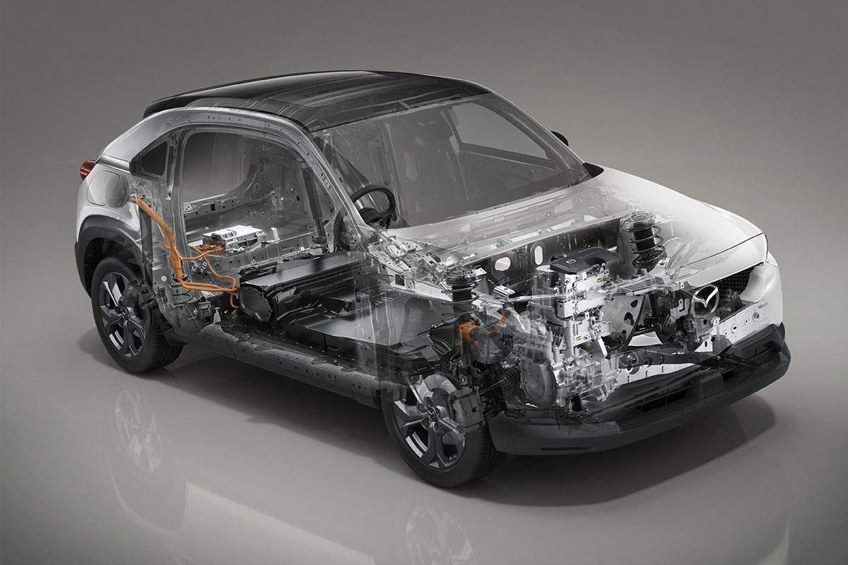 マツダ MX-30のEV版が発売される。バッテリー小さめで航続距離約250kmとホンダeに似たコンセプト
