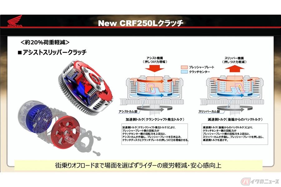 ホンダ「CRF250L」新型モデル CRFオーナーでもある開発責任者が改良ポイントを説明