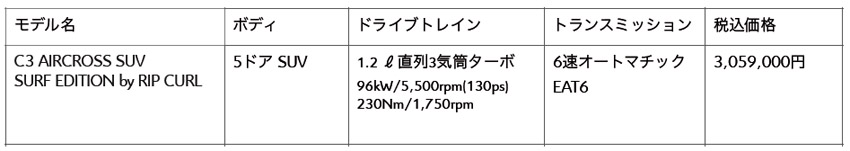 シトロエン 「リップカール」とコラボした特別仕様車「C3エアクロスSUVサーフエディションbyリップカール」を発売