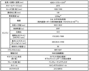 スバル 日本仕様の新型「BRZ」を詳解