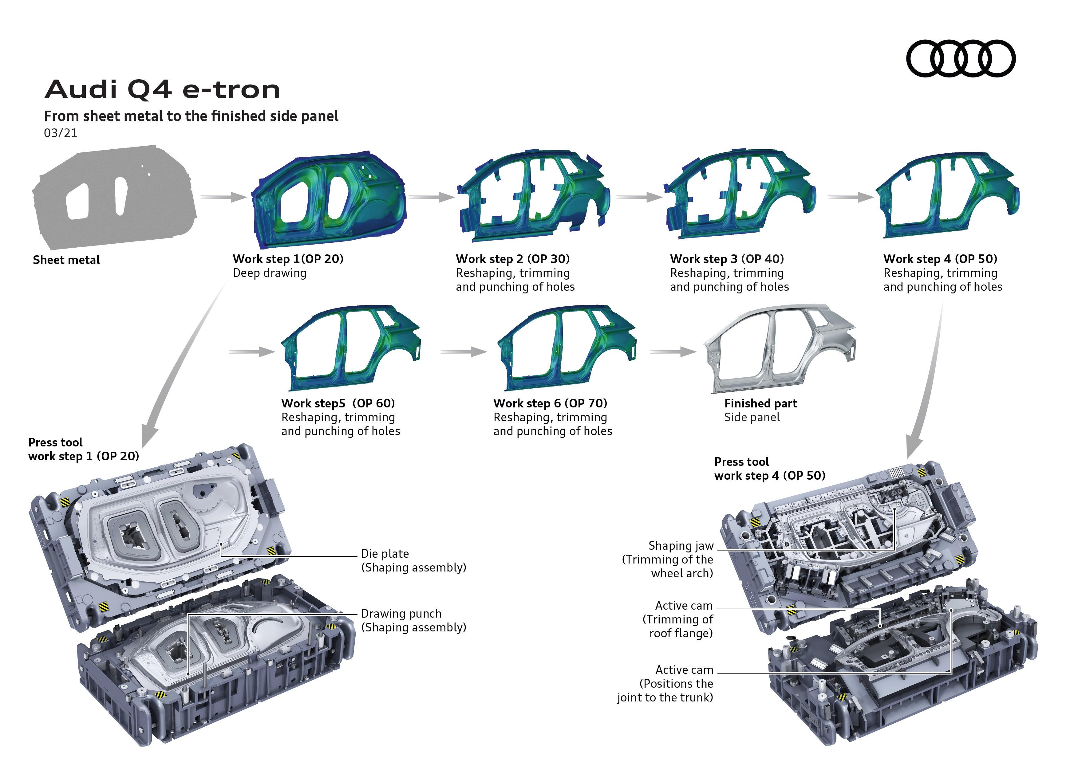 プレスラインの精緻さで定評あるアウディが新型「Q4 e-tron」に使われる高度な金型技術を公開