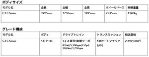 シトロエン シックな特別仕様車「C3 Cシリーズ」発売