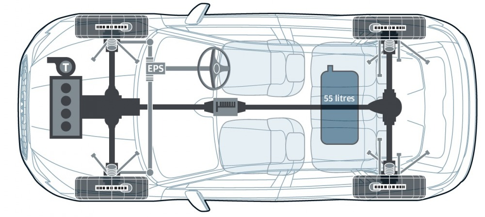 【詳細データテスト】アウディS3スポーツバック ニュートラルなハンドリング 過激すぎない速さ 乗り心地と質感は改善の余地あり