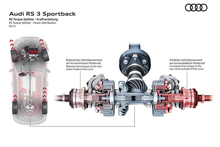 オプションで290km/h(!)を実現する次期アウディRS3の怪物ぶり。新開発のトルク分配機能にも注目