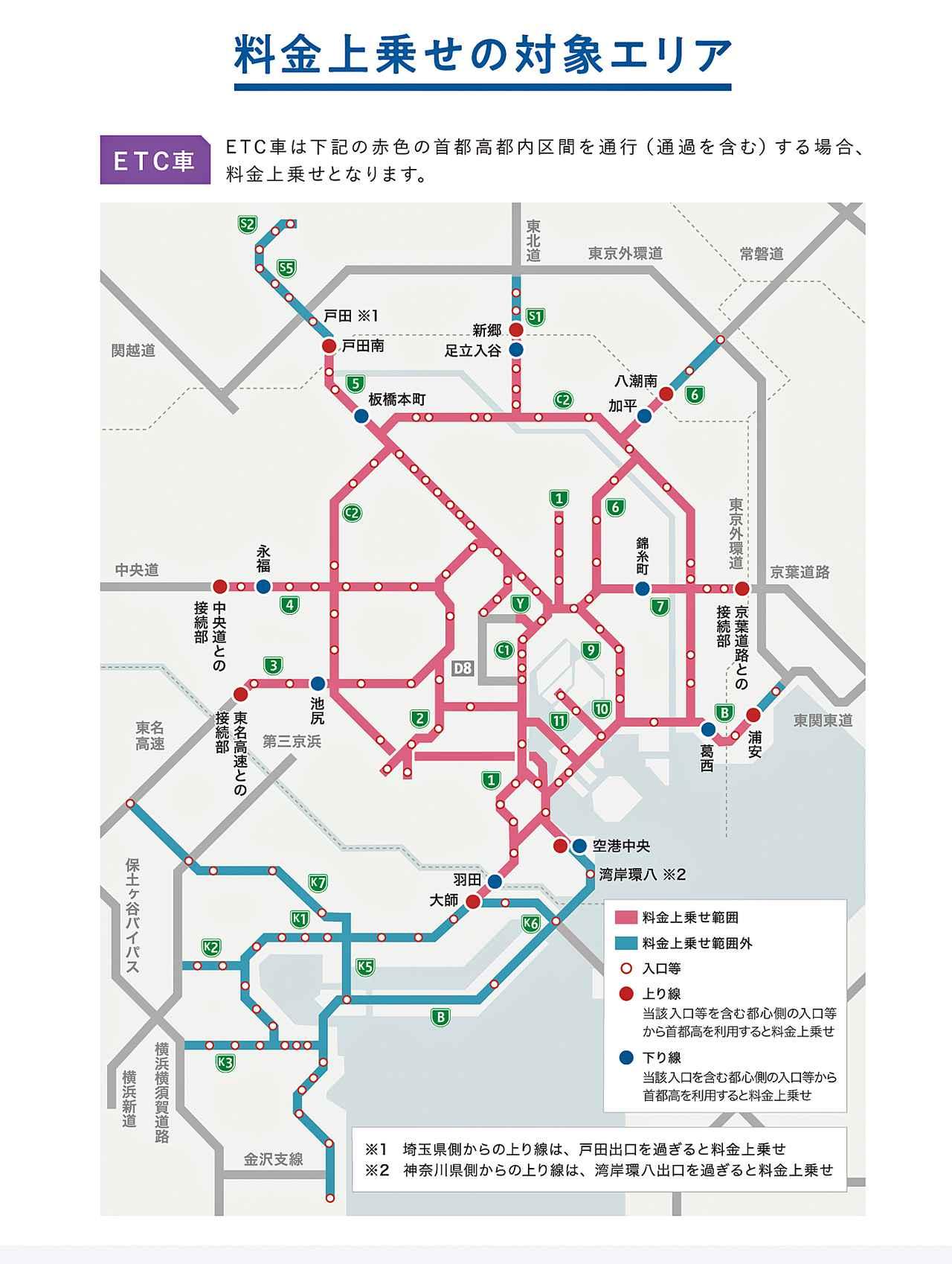 【首都高情報】東京オリンピック開催期間中に料金上乗せを実施。ただし、5割引になる時間帯も