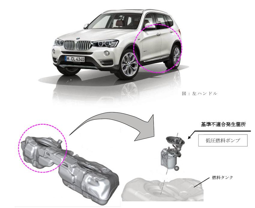 【リコール】BMW「X3 Xdrive 20d」の燃料タンクに不具合
