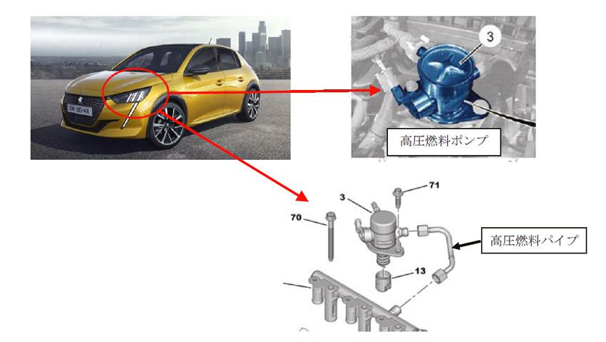 【リコール】プジョー「208」「2008」の高圧燃料ポンプに不具合