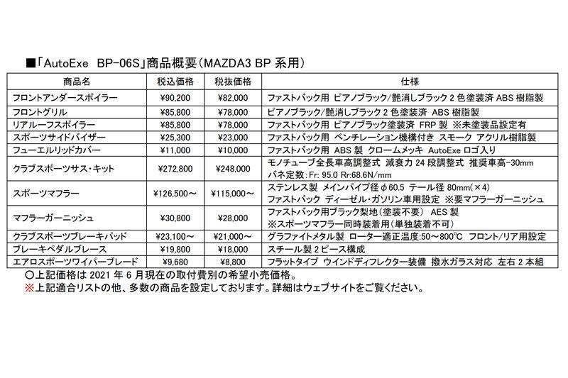 MAZDA3用チューニングキット第2弾、AutoExe BP-06S新発売