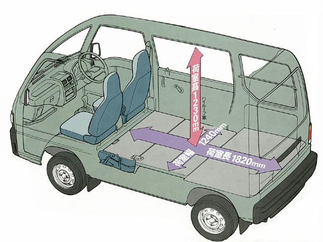 スバル サンバー 新型・現行モデル