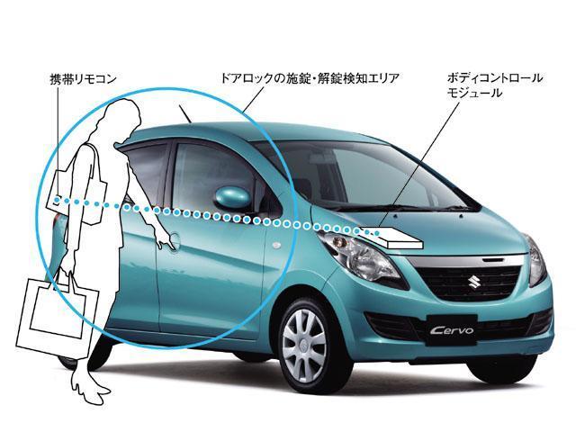 スズキ セルボ 新型・現行モデル