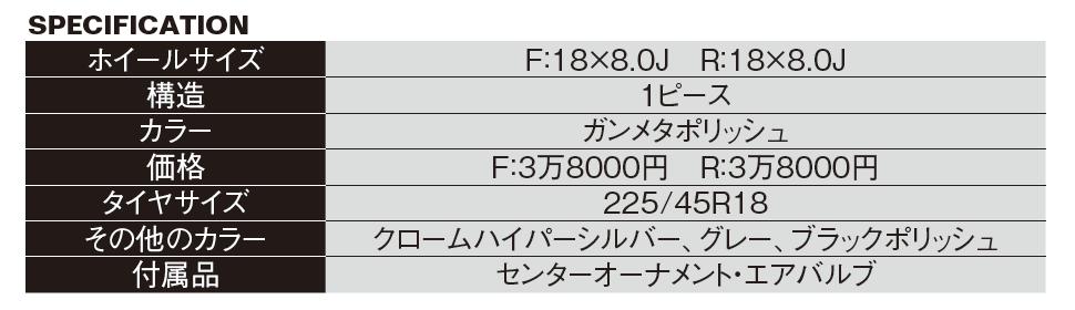【RCオデッセイカスタム最前線】連載 #08 どんなデザインが好み!? 2019年モデルでVRホイールマッチング
