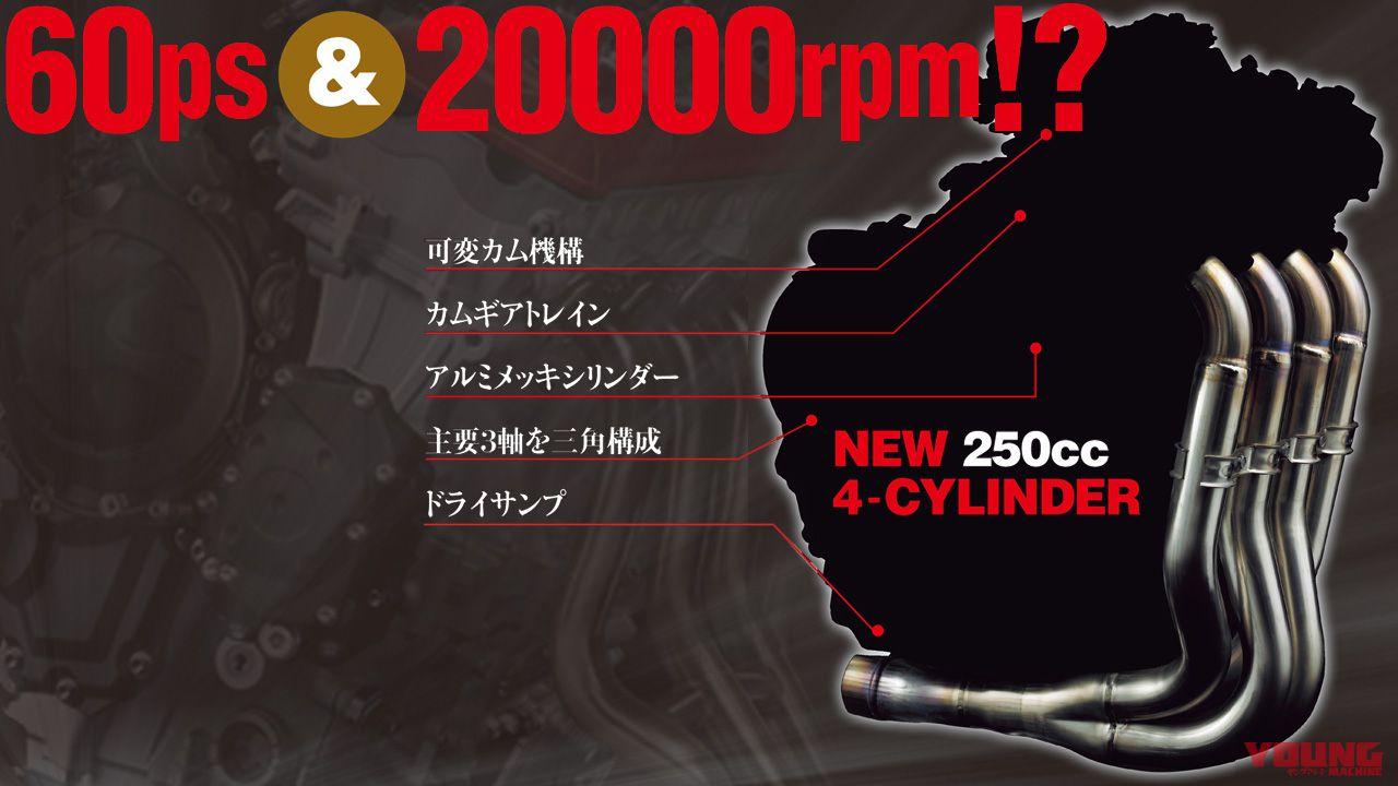 60馬力&2万回転!? もしも【コスト度外視、最新技術】で4気筒250ccを作ったらどうなるのか