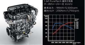 プジョー ピュアテック3気筒ターボエンジンが1.4L以下クラスでエンジン・オブザ・イヤーを受賞