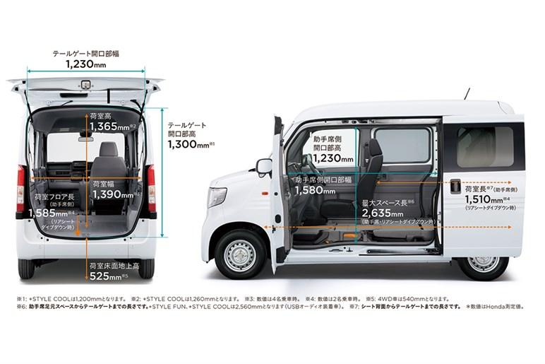 働くNシリーズ「N-VAN」発表。ピラーレスや超フラット床などトピック満載