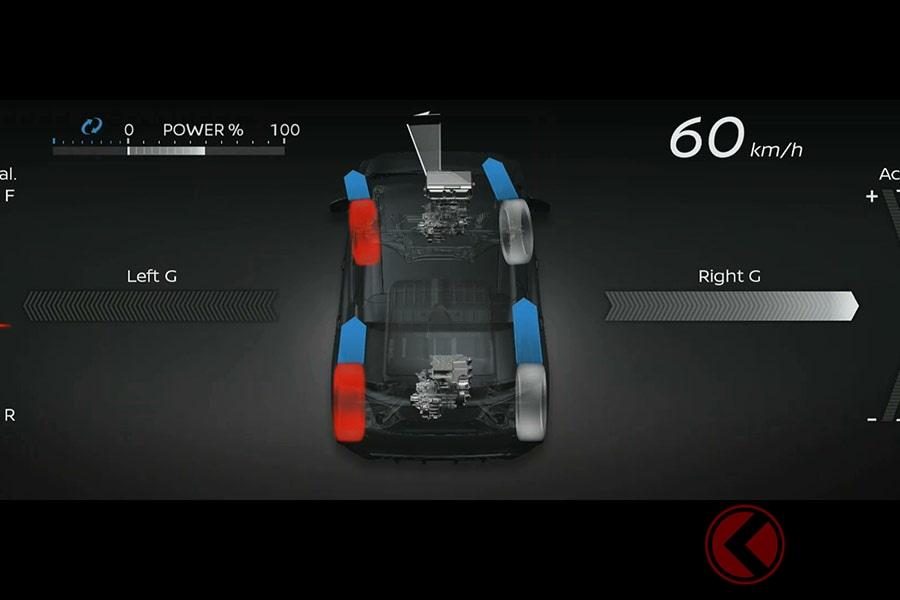 SUV風の日産「リーフ」? 日産初となる電動4輪駆動テストカーの実力とは