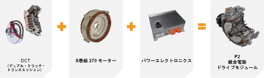 ボルグワーナー製バッテリーパック 電動化コンポーネンツをフルラインアップ