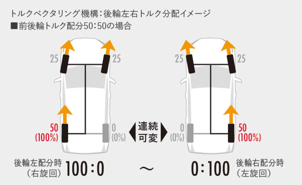 新型トヨタRAV4が発売開始1ヵ月で約2万4000台を受注!  コンパクトSUVのパイオニアの面目躍如