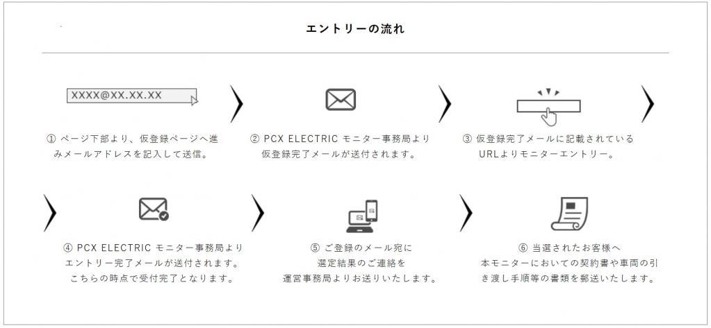 発売ほやほやの電動スクーター「PCX ELECTRIC」、モニターを募集中!【ホンダ】