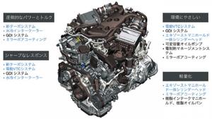 400馬力のターボエンジンのオイルが0W-20だと!?