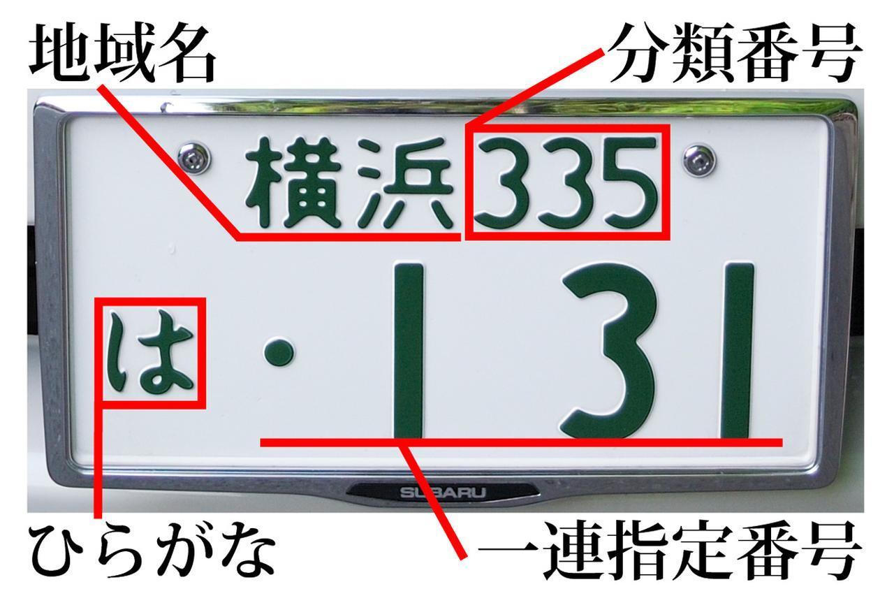 ナンバー アルファベット 車
