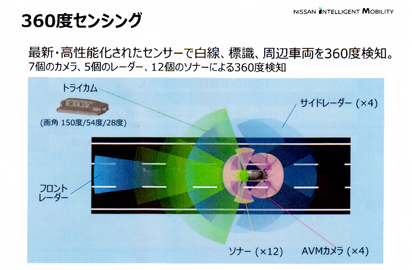日産 新型スカイラインマイナーチェンジの詳細 400psの「400R」も新登場