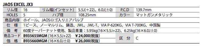 純正より500g軽いホイール! ジャオス、スズキの新型JB64ジムニー&JB74ジムニーシエラをターゲットに開発した「EXCEL JX3」を発売!