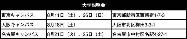 日本で唯一、カーデザインの専門職大学が2019年4月開学予定で、説明会を実施